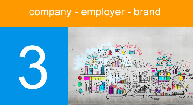 Top 3 of 2013 – a Company, a Brand and an Employer!